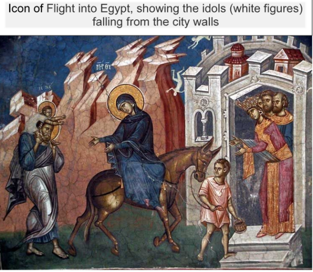 Flight of Christ